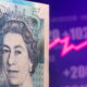 Pound recoups early losses on signs of hawkish turn at BOE 10