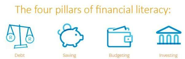 The financial MOT - Have you done yours yet? 4