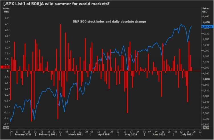 World stocks perk up as volatile week ends on high note 4