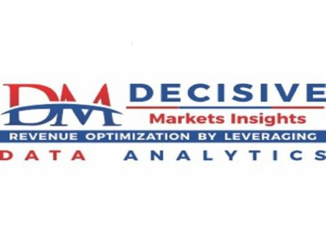 Automatic Lubrication System Market May Observe A Giant Move   Key Players – Andantex, Cenlub Systems. 1