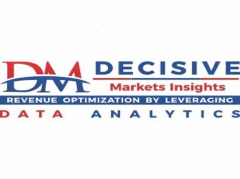 Decisive Markets Insight